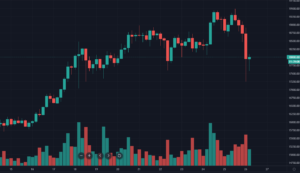 Цена биткоина провалила уровень $17 000